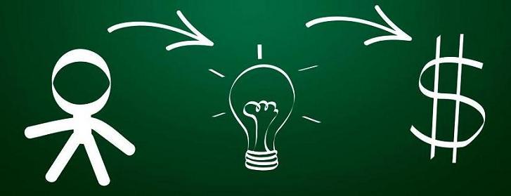 创客空间的盈利模式是什么