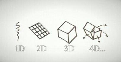 什么是4D打印技术?
