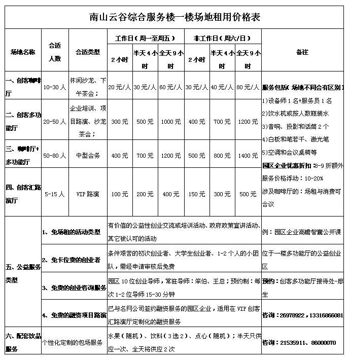 南山云谷创新产业园价格表