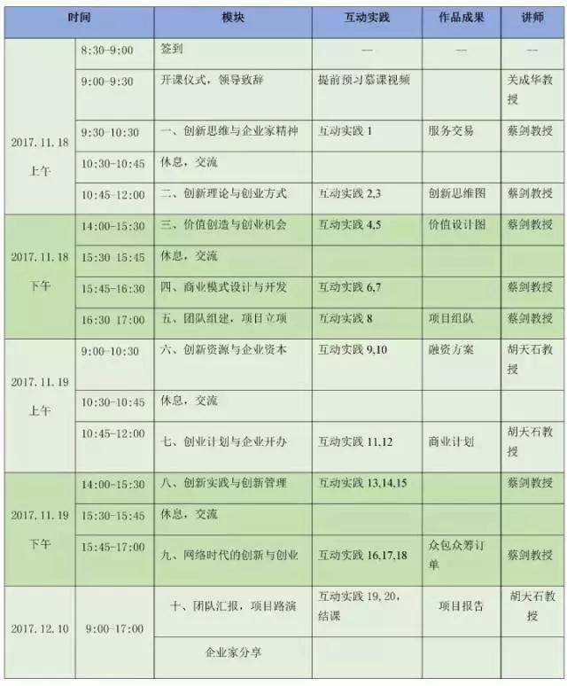 菁蓉创客学院培训课程
