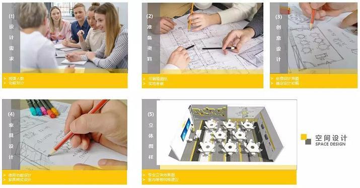 创客实验室设计流程