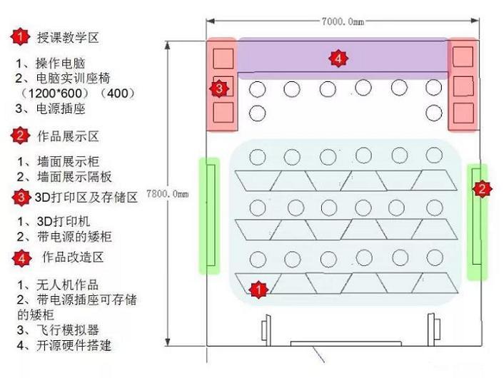创客教室规划